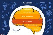 《最强大脑》都在用的瑞文智力测试